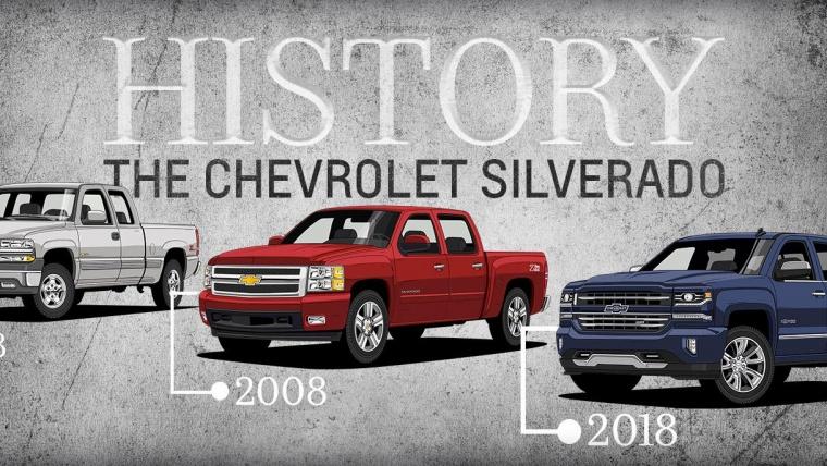 A Chevrolet rövid története